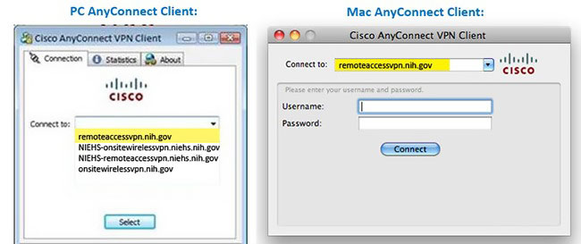 CISCO AnyConnect Client for Mac and PC
