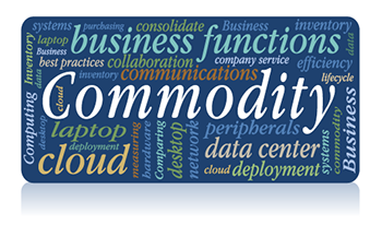 word cloud focused on commodity