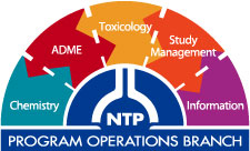 Program Operations Branch Logo NTP: Chemistry, ADME, Toxicology, Study Management, Information