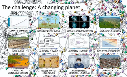 the challenge: a changing planet, showing 12 different icons for climate challenges across the planet