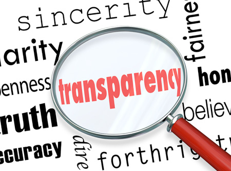 magnifying glass on top of a word cloud including the word transparency