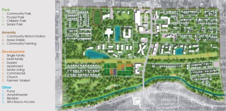 Master plan for the Sunnyside community
